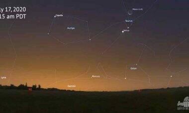 Você poderá observar 5 planetas do Sistema Solar a olho nu neste domingo