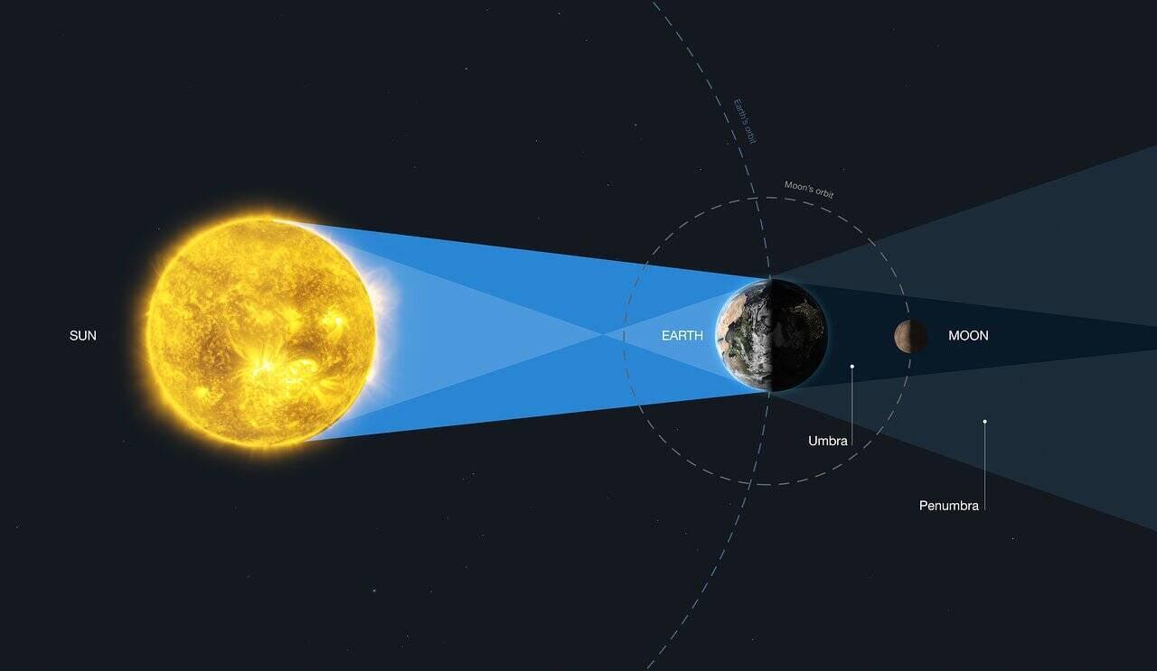 Telescópio Hubble registra seu primeiro eclipse lunar