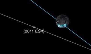 Asteroide do tamanho de um avião 747 passou 'raspando' da Terra a 29.376 quilômetros por hora. Foto: Reprodução Youtube
