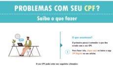 Receita Federal lança site para regularização do CPF