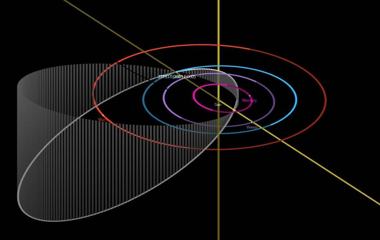 Asteroide 2001 FO32 vai passar próximo da Terra no dia 21
