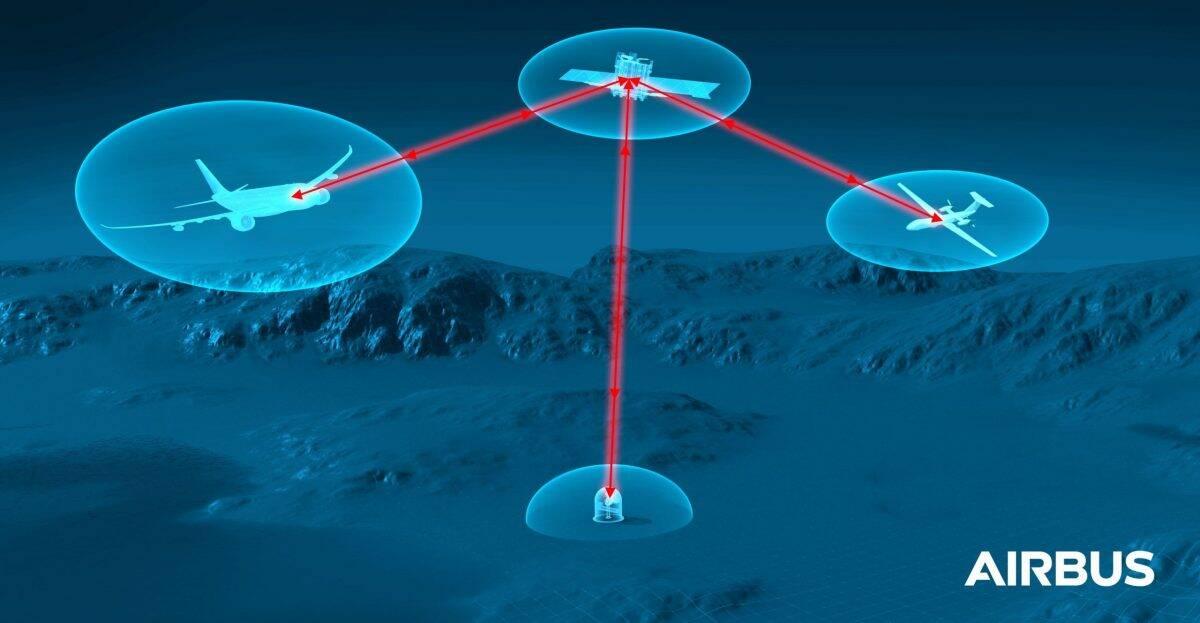 Airbus vai participar do desenvolvimento de comunicação a laser para aviões