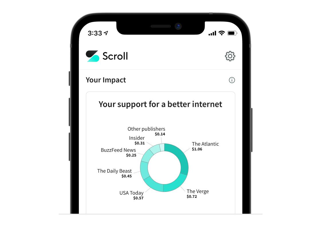 Twitter anuncia compra de plataforma online Scroll
