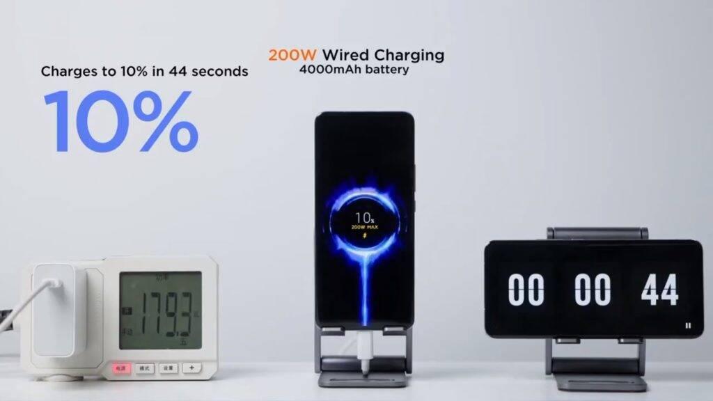Xiaomi promete recarga de celular completa em apenas 8 minutos